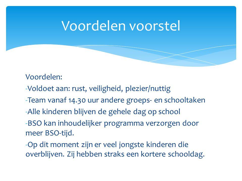 Voordelen: -Voldoet aan: rust, veiligheid, plezier/nuttig -Team vanaf 14.30 uur andere groeps- en schooltaken -Alle kinderen blijven de gehele dag op
