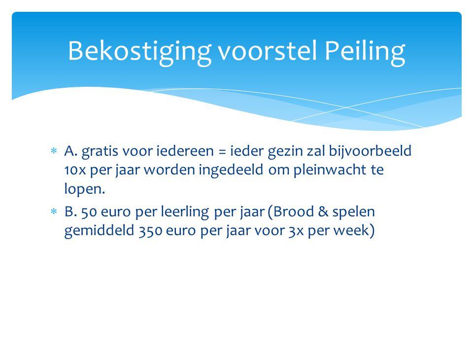 Bekostiging voorstel Peiling  A. gratis voor iedereen = ieder gezin zal bijvoorbeeld 10x per jaar worden ingedeeld om pleinwacht te lopen.  B. 50 eu