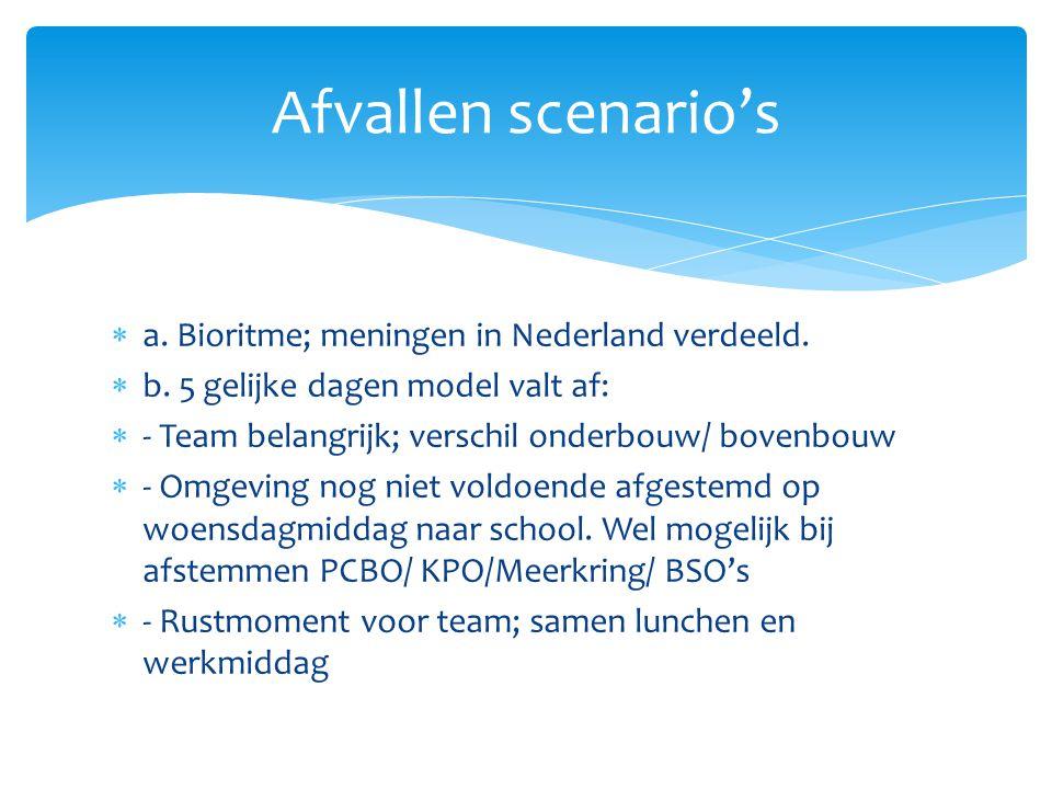  a. Bioritme; meningen in Nederland verdeeld.  b. 5 gelijke dagen model valt af:  - Team belangrijk; verschil onderbouw/ bovenbouw  - Omgeving nog