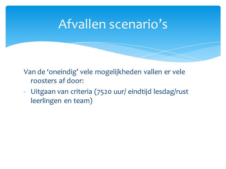Van de 'oneindig' vele mogelijkheden vallen er vele roosters af door: -Uitgaan van criteria (7520 uur/ eindtijd lesdag/rust leerlingen en team) Afvall