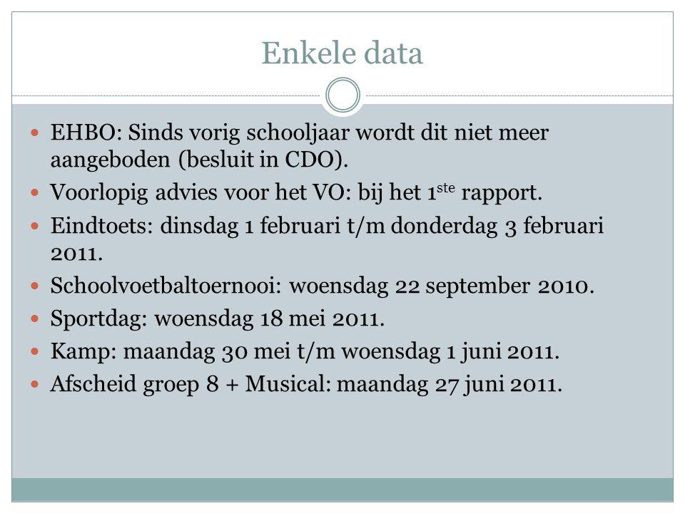 Enkele data EHBO: Sinds vorig schooljaar wordt dit niet meer aangeboden (besluit in CDO). Voorlopig advies voor het VO: bij het 1 ste rapport. Eindtoe