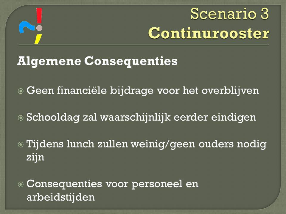 Scenario 3 Continurooster Algemene Consequenties  Geen financiële bijdrage voor het overblijven  Schooldag zal waarschijnlijk eerder eindigen  Tijd