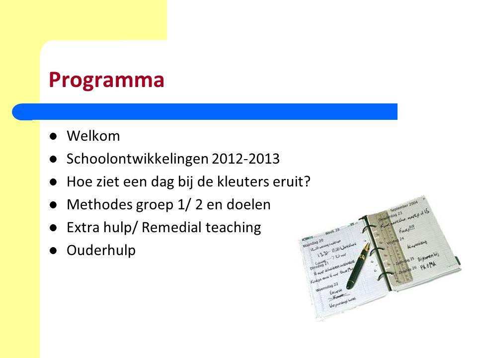 Programma Welkom Schoolontwikkelingen 2012-2013 Hoe ziet een dag bij de kleuters eruit.