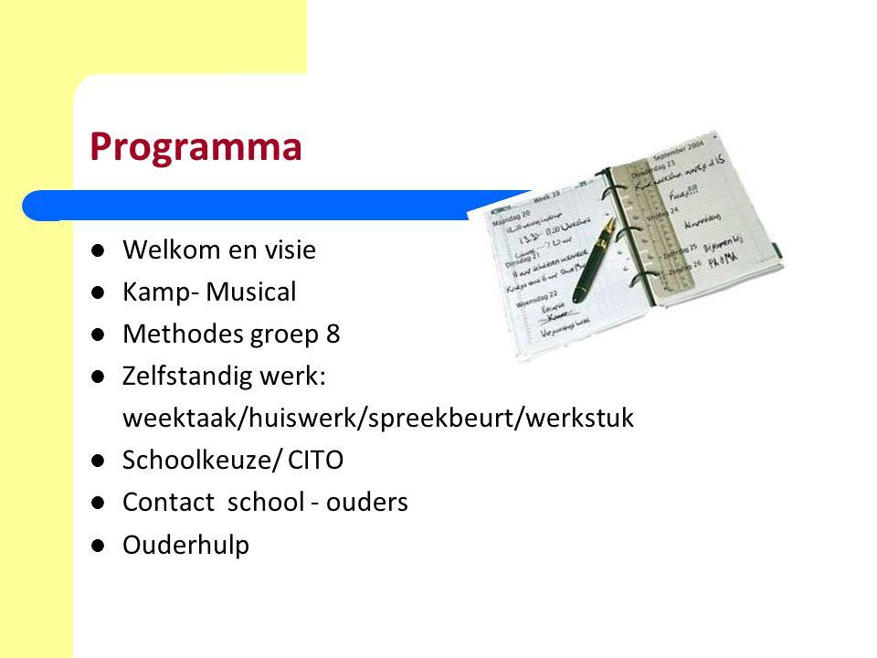 Programma Welkom en visie Kamp- Musical Methodes groep 8 Zelfstandig werk: weektaak/huiswerk/spreekbeurt/werkstuk Schoolkeuze/ CITO Contact school - ouders Ouderhulp