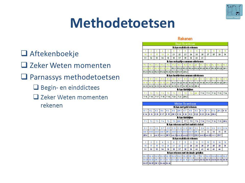 Methodetoetsen  Aftekenboekje  Zeker Weten momenten  Parnassys methodetoetsen  Begin- en einddictees  Zeker Weten momenten rekenen