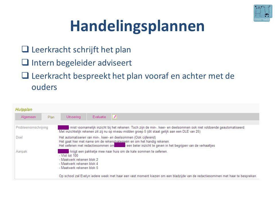 Handelingsplannen  Leerkracht schrijft het plan  Intern begeleider adviseert  Leerkracht bespreekt het plan vooraf en achter met de ouders