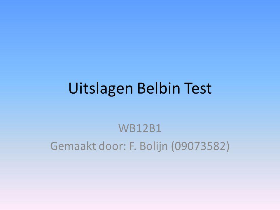 Uitslagen Belbin Test WB12B1 Gemaakt door: F. Bolijn (09073582)