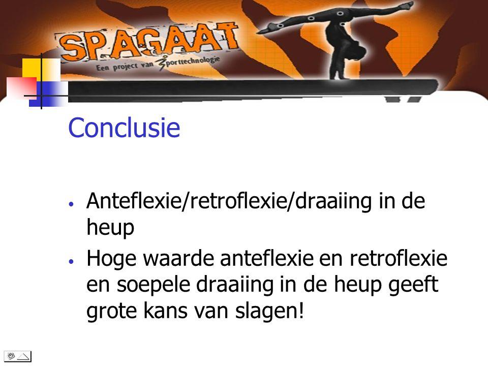 Website Voor: Alle geïnteresseerden http://spagaat06.eduweb.hhs.nl