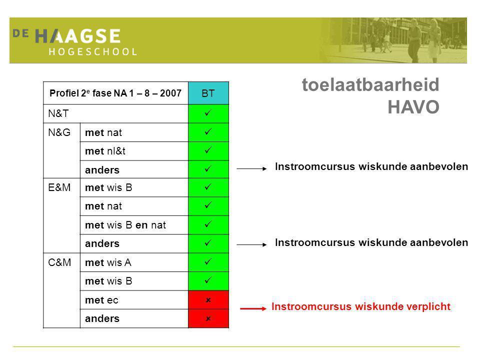 toelaatbaarheid HAVO Instroomcursus wiskunde verplicht Profiel 2 e fase NA 1 – 8 – 2007 BT N&T N&Gmet nat met nl&t anders E&Mmet wis B met nat met wis B en nat anders C&Mmet wis A met wis B met ec  anders  Instroomcursus wiskunde aanbevolen