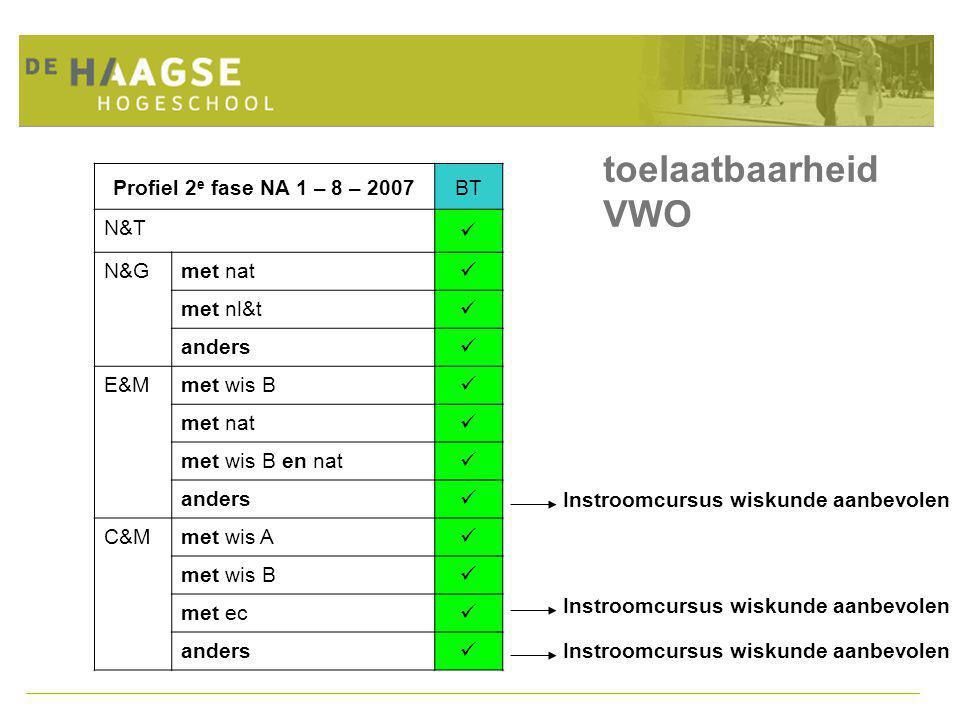 toelaatbaarheid VWO Profiel 2 e fase NA 1 – 8 – 2007BT N&T N&Gmet nat met nl&t anders E&Mmet wis B met nat met wis B en nat anders C&Mmet wis A met wis B met ec anders Instroomcursus wiskunde aanbevolen