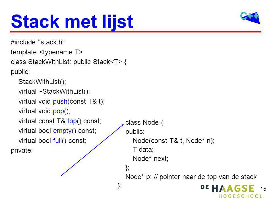 15 Stack met lijst #include stack.h template class StackWithList: public Stack { public: StackWithList(); virtual ~StackWithList(); virtual void push(const T& t); virtual void pop(); virtual const T& top() const; virtual bool empty() const; virtual bool full() const; private: class Node { public: Node(const T& t, Node* n); T data; Node* next; }; Node* p; // pointer naar de top van de stack };