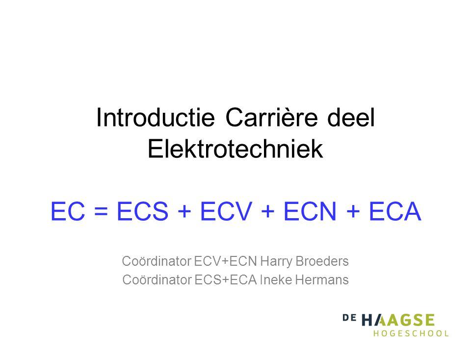 Introductie Carrière deel Elektrotechniek EC = ECS + ECV + ECN + ECA Coördinator ECV+ECN Harry Broeders Coördinator ECS+ECA Ineke Hermans