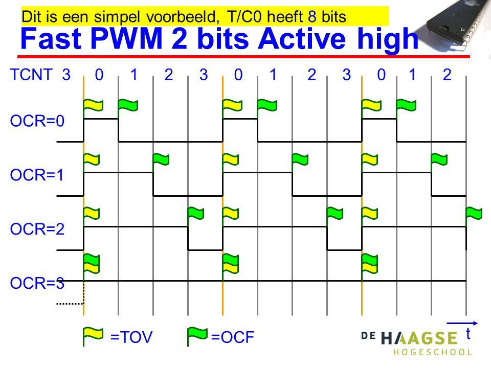 Fast PWM f OC = f CLK / (N x (MAX+1)) T/C0: f OC0 = f CLK / (N x 256) voor f CLK = 3.686 MHz: f OC0, max = 14.4 kHz voor f CLK = 8.000 MHz: f OC0, max = 31.3 kHz Duty Cycle OC = (OCR+1) / (MAX+1) x 100% T/C0: Duty Cycle OC0 = (OCR0+1) / 256 x 100% instelbaar in 256 stappen 0,39% … 100% N = prescaler