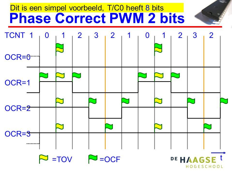TCNT 1 t Phase Correct PWM 2 bits OCR=1 OCR=2 OCR=3 =TOV=OCF OCR=0 Dit is een simpel voorbeeld, T/C0 heeft 8 bits 01232101232