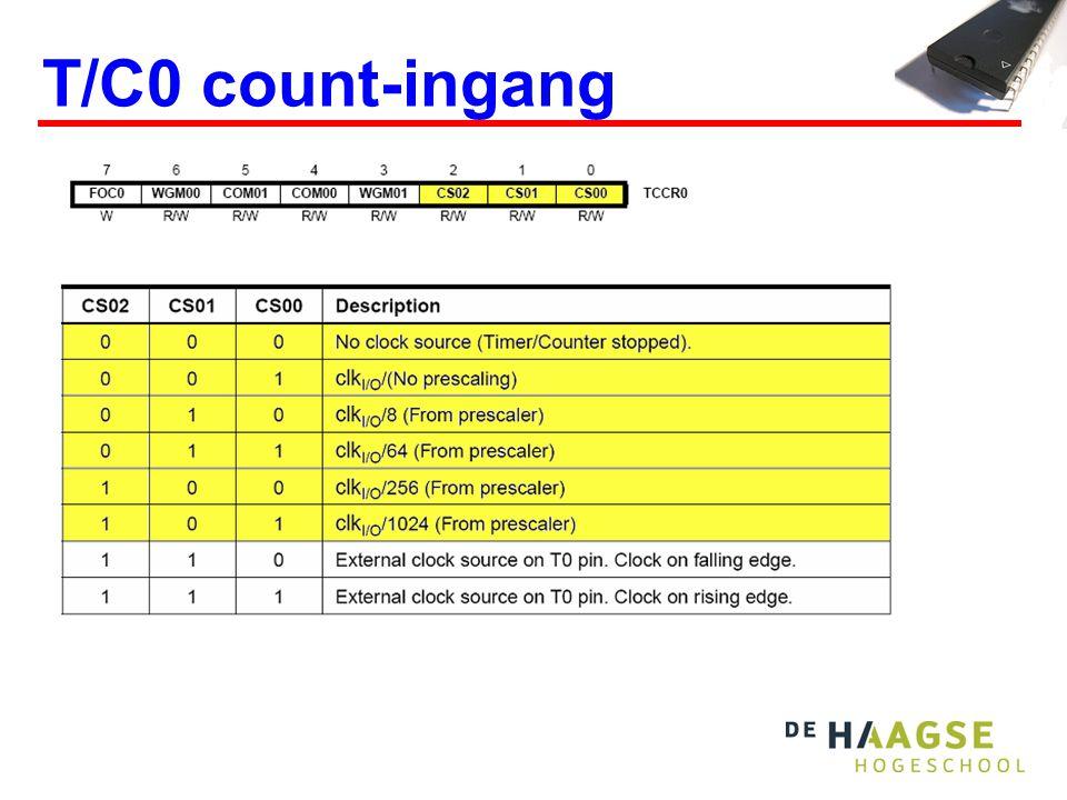 T/C0 count-ingang