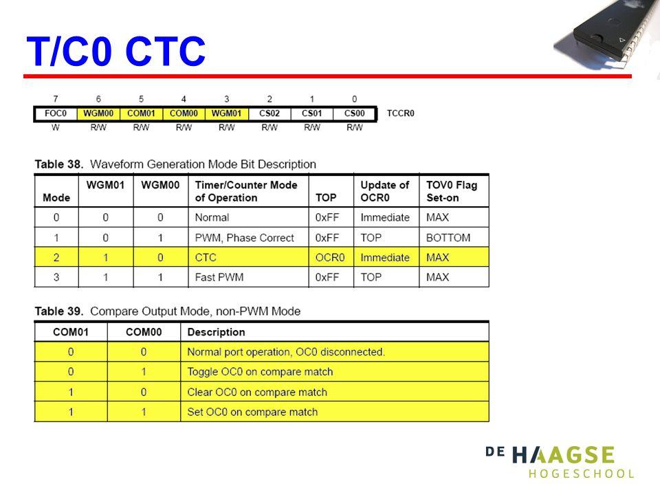 T/C0 CTC