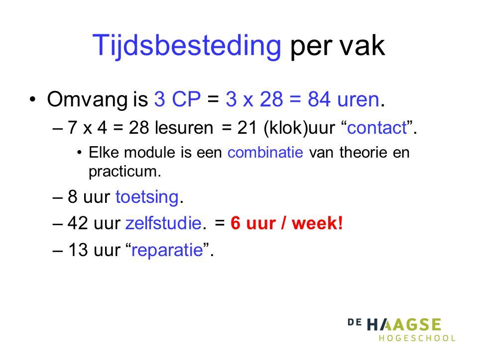 Tijdsbesteding per vak Omvang is 3 CP = 3 x 28 = 84 uren.