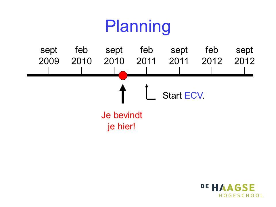 Planning sept 2009 feb 2010 sept 2010 feb 2011 sept 2011 feb 2012 sept 2012 Je bevindt je hier! Start ECV.