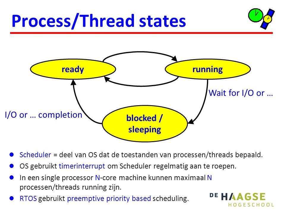 Process/Thread states Scheduler = deel van OS dat de toestanden van processen/threads bepaald.