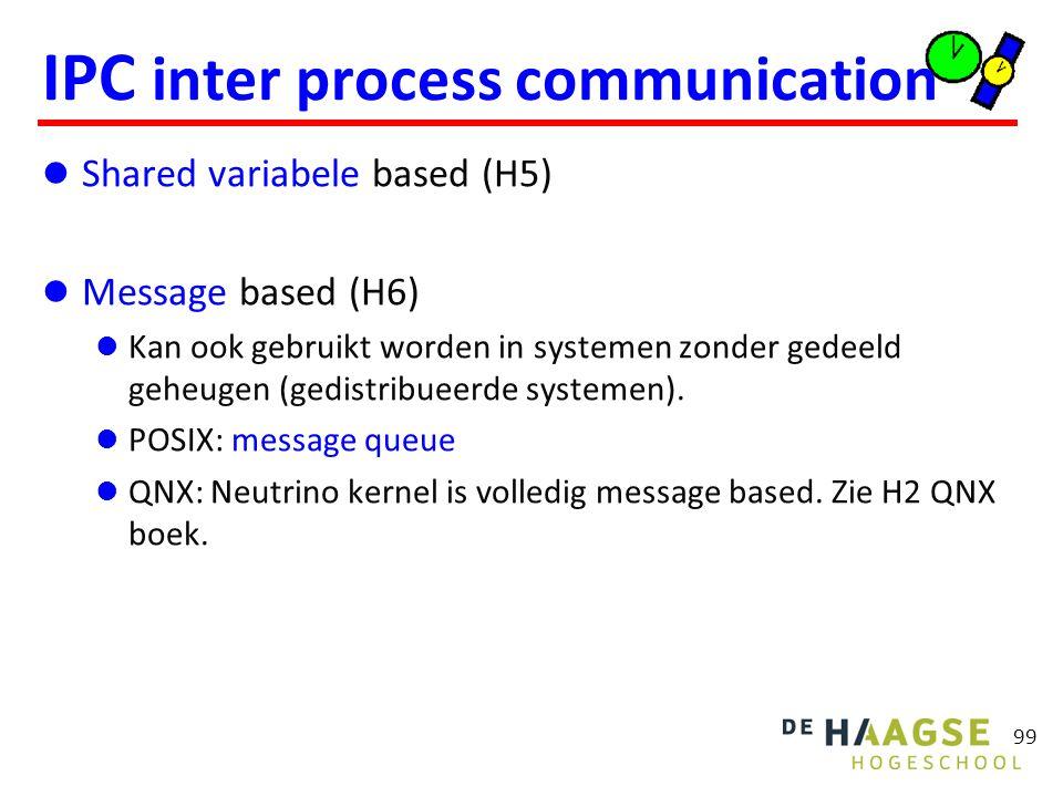 99 IPC inter process communication Shared variabele based (H5) Message based (H6) Kan ook gebruikt worden in systemen zonder gedeeld geheugen (gedistribueerde systemen).