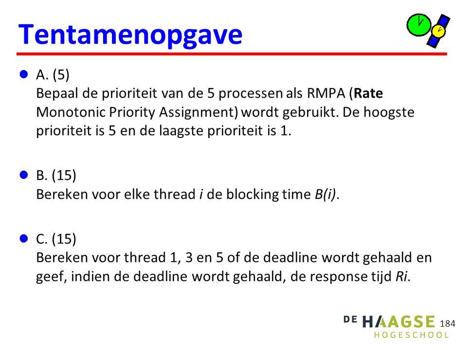 Tentamenopgave A. (5) Bepaal de prioriteit van de 5 processen als RMPA (Rate Monotonic Priority Assignment) wordt gebruikt. De hoogste prioriteit is 5