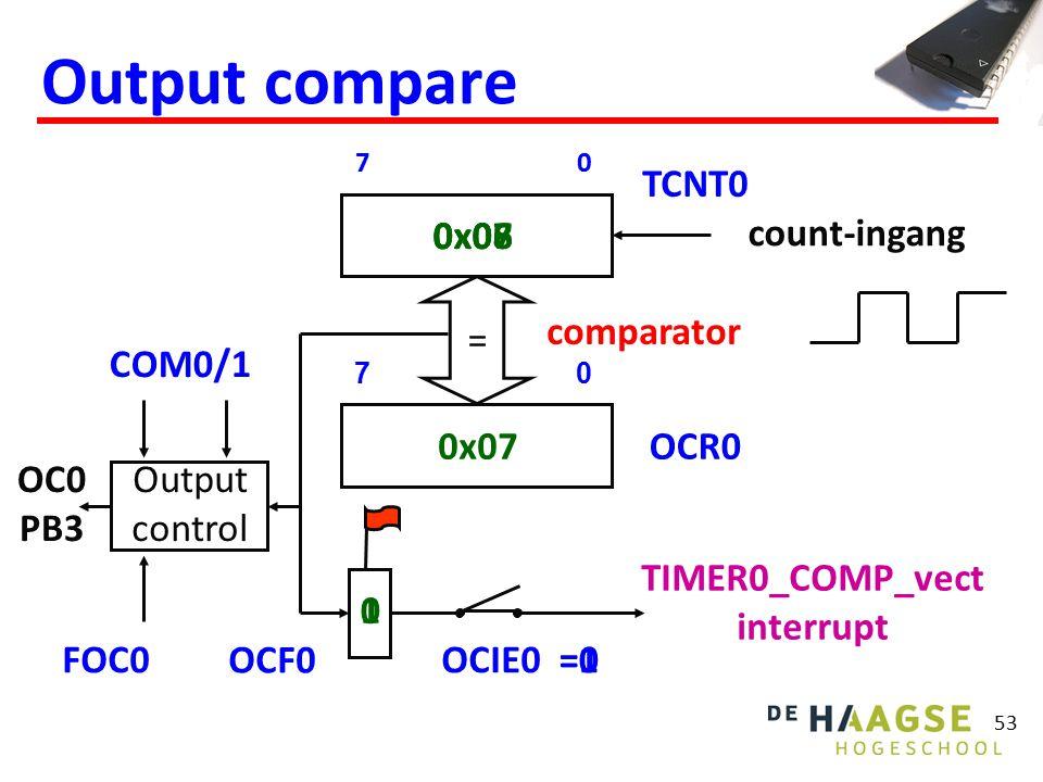 54 T/C0 count-ingang