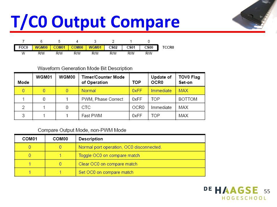 56 T/C0 Output Compare OCF0 = Output Compare Flag 0.