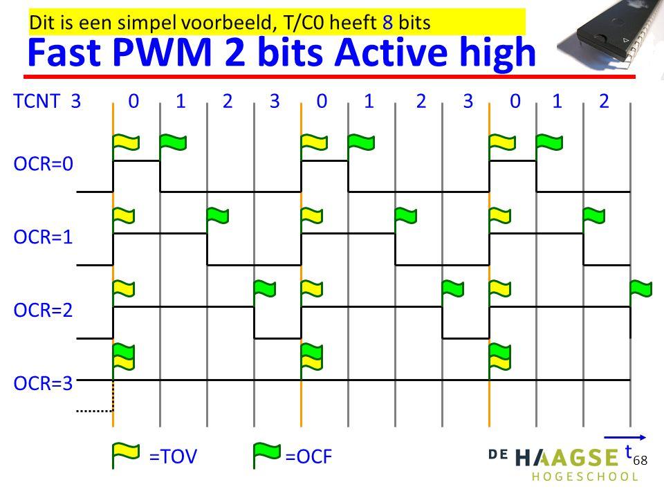 68 TCNT 3 t Fast PWM 2 bits Active high OCR=0 OCR=1 OCR=2 =TOV=OCF OCR=3 Dit is een simpel voorbeeld, T/C0 heeft 8 bits 01230123012