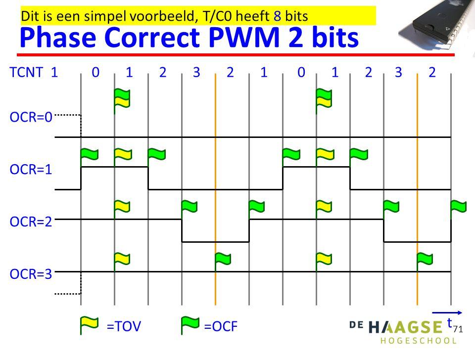 71 TCNT 1 t Phase Correct PWM 2 bits OCR=1 OCR=2 OCR=3 =TOV=OCF OCR=0 Dit is een simpel voorbeeld, T/C0 heeft 8 bits 01232101232