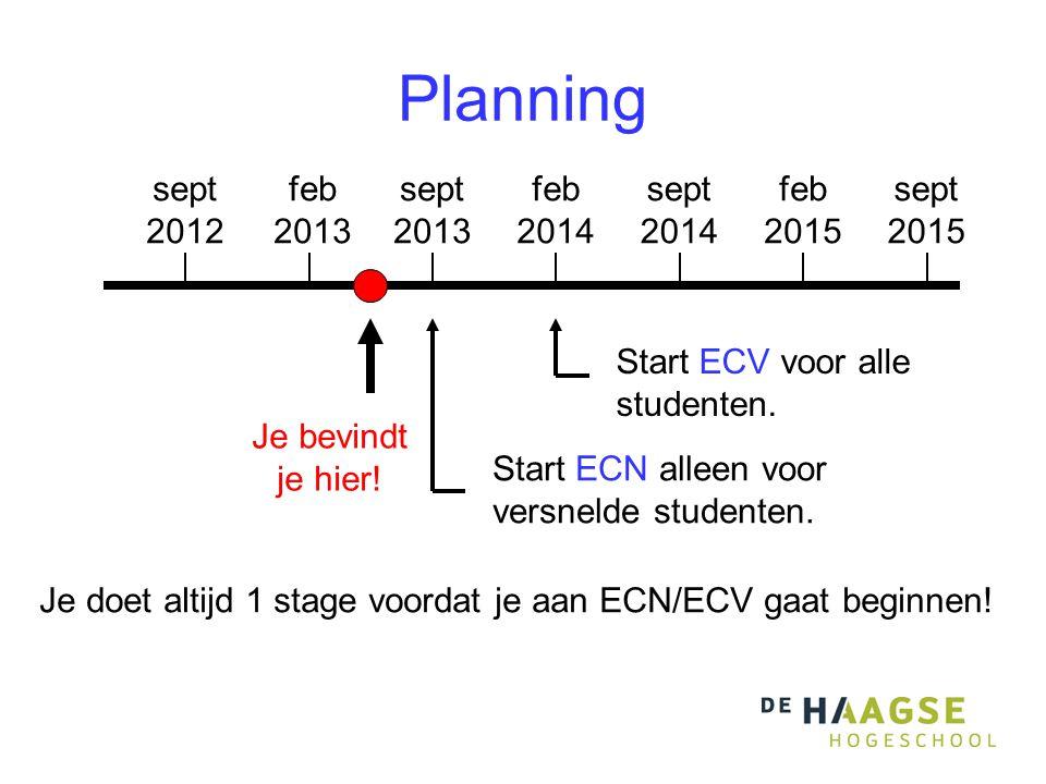 Planning sept 2012 feb 2013 sept 2013 feb 2014 sept 2014 feb 2015 sept 2015 Je bevindt je hier.