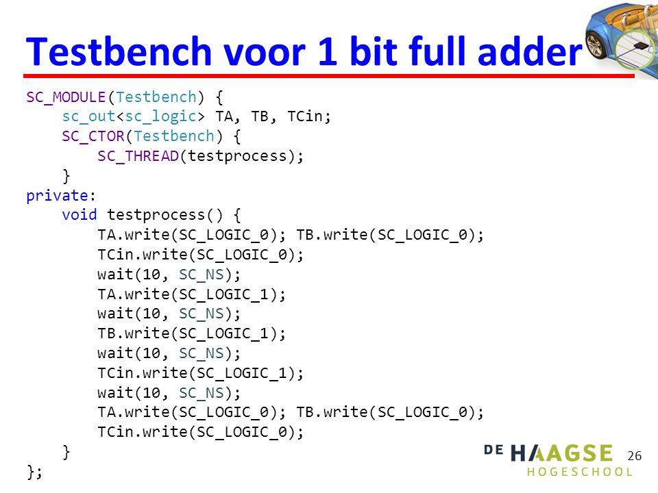 Testbench voor 1 bit full adder SC_MODULE(Testbench) { sc_out TA, TB, TCin; SC_CTOR(Testbench) { SC_THREAD(testprocess); } private: void testprocess() { TA.write(SC_LOGIC_0); TB.write(SC_LOGIC_0); TCin.write(SC_LOGIC_0); wait(10, SC_NS); TA.write(SC_LOGIC_1); wait(10, SC_NS); TB.write(SC_LOGIC_1); wait(10, SC_NS); TCin.write(SC_LOGIC_1); wait(10, SC_NS); TA.write(SC_LOGIC_0); TB.write(SC_LOGIC_0); TCin.write(SC_LOGIC_0); } }; 26