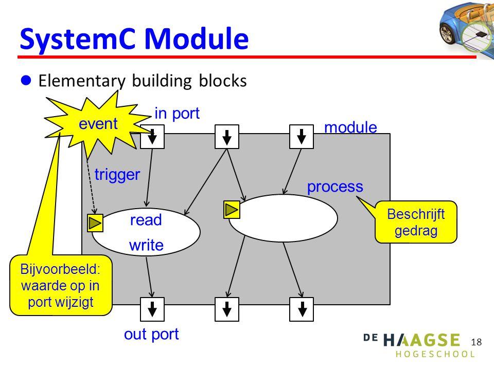 SystemC Module Elementary building blocks 18 in port out port module process read write event trigger Beschrijft gedrag Bijvoorbeeld: waarde op in port wijzigt