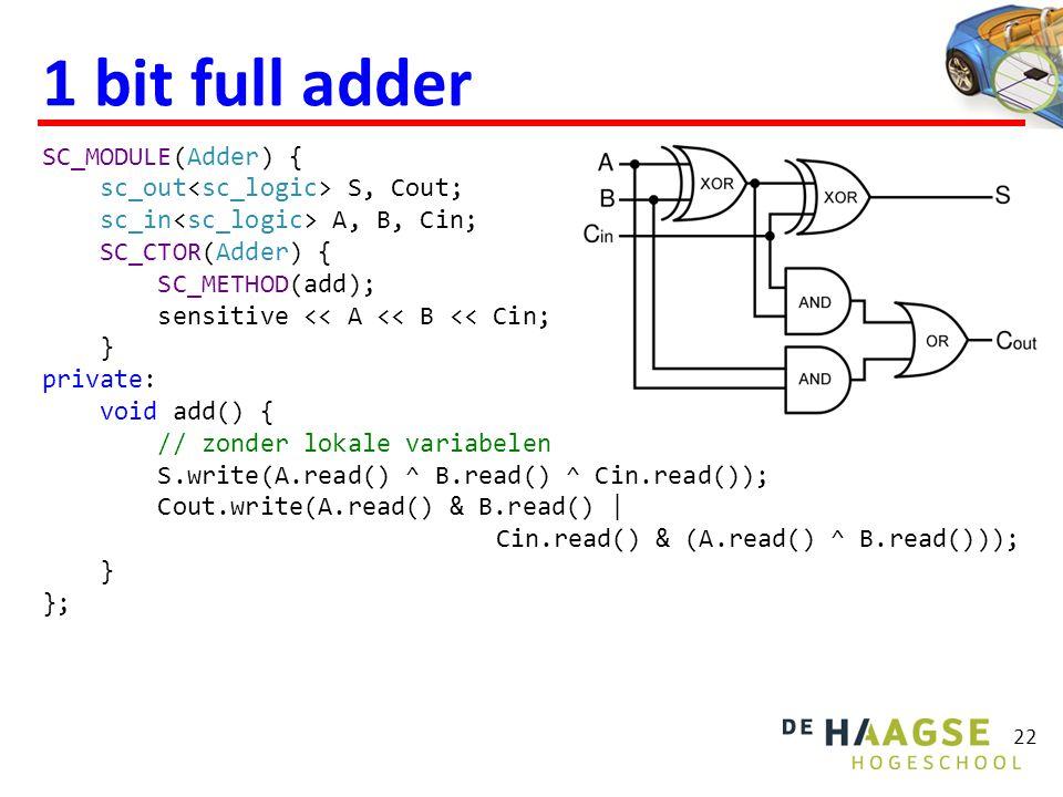 1 bit full adder SC_MODULE(Adder) { sc_out S, Cout; sc_in A, B, Cin; SC_CTOR(Adder) { SC_METHOD(add); sensitive << A << B << Cin; } private: void add() { // zonder lokale variabelen S.write(A.read() ^ B.read() ^ Cin.read()); Cout.write(A.read() & B.read()   Cin.read() & (A.read() ^ B.read())); } }; 22