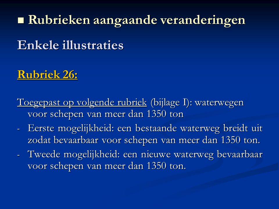 Enkele illustraties Rubriek 26: Toegepast op volgende rubriek (bijlage I): waterwegen voor schepen van meer dan 1350 ton - Eerste mogelijkheid: een be