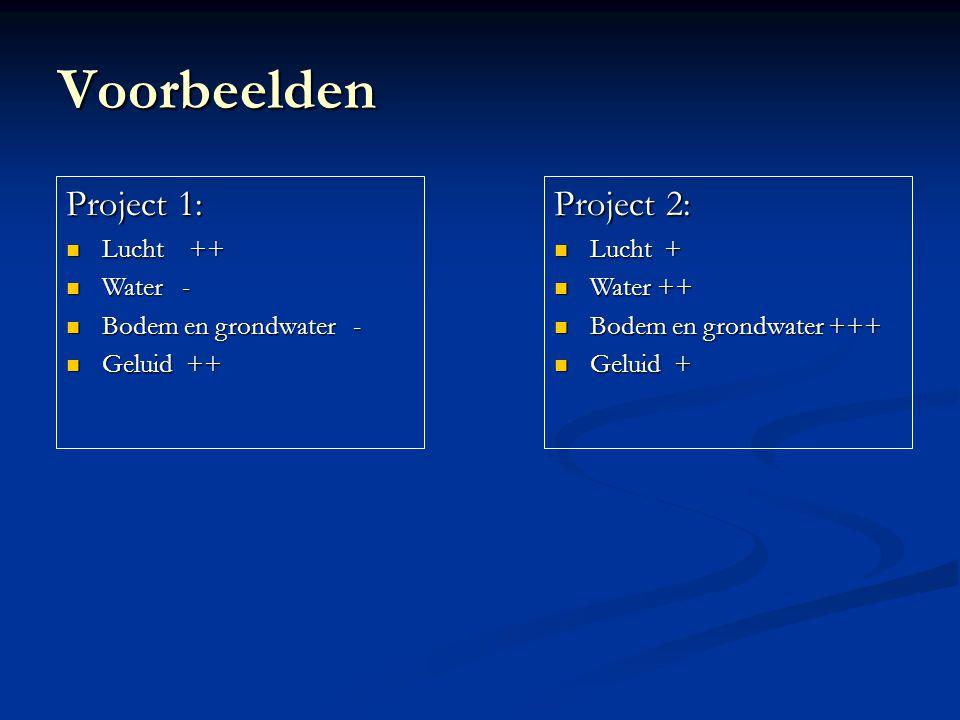Voorbeelden Project 1: Lucht ++ Lucht ++ Water - Water - Bodem en grondwater - Bodem en grondwater - Geluid ++ Geluid ++ Project 2: Lucht + Lucht + Water ++ Water ++ Bodem en grondwater +++ Bodem en grondwater +++ Geluid + Geluid +