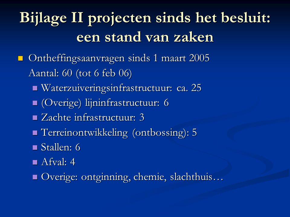 Bijlage II projecten sinds het besluit: een stand van zaken Ontheffingsaanvragen sinds 1 maart 2005 Ontheffingsaanvragen sinds 1 maart 2005 Aantal: 60 (tot 6 feb 06) Waterzuiveringsinfrastructuur: ca.