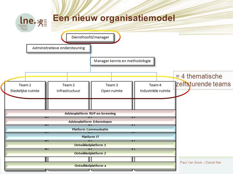 Studienamiddag: Water bij merPaul Van Snick – Dienst Mer Een nieuw organisatiemodel = 4 thematische zelfsturende teams