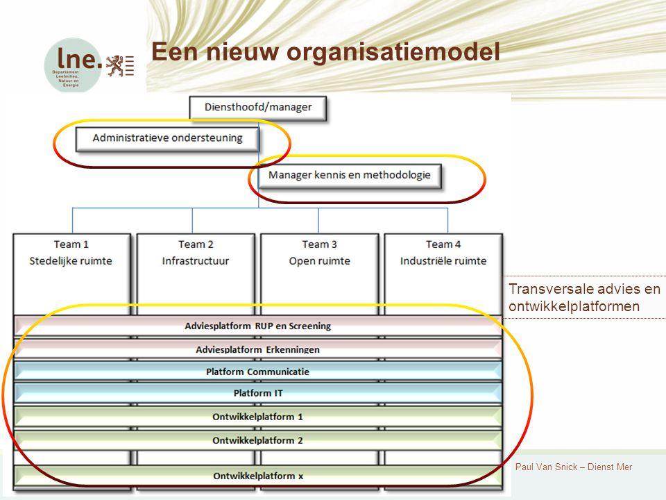 Studienamiddag: Water bij merPaul Van Snick – Dienst Mer Een nieuw organisatiemodel Transversale advies en ontwikkelplatformen