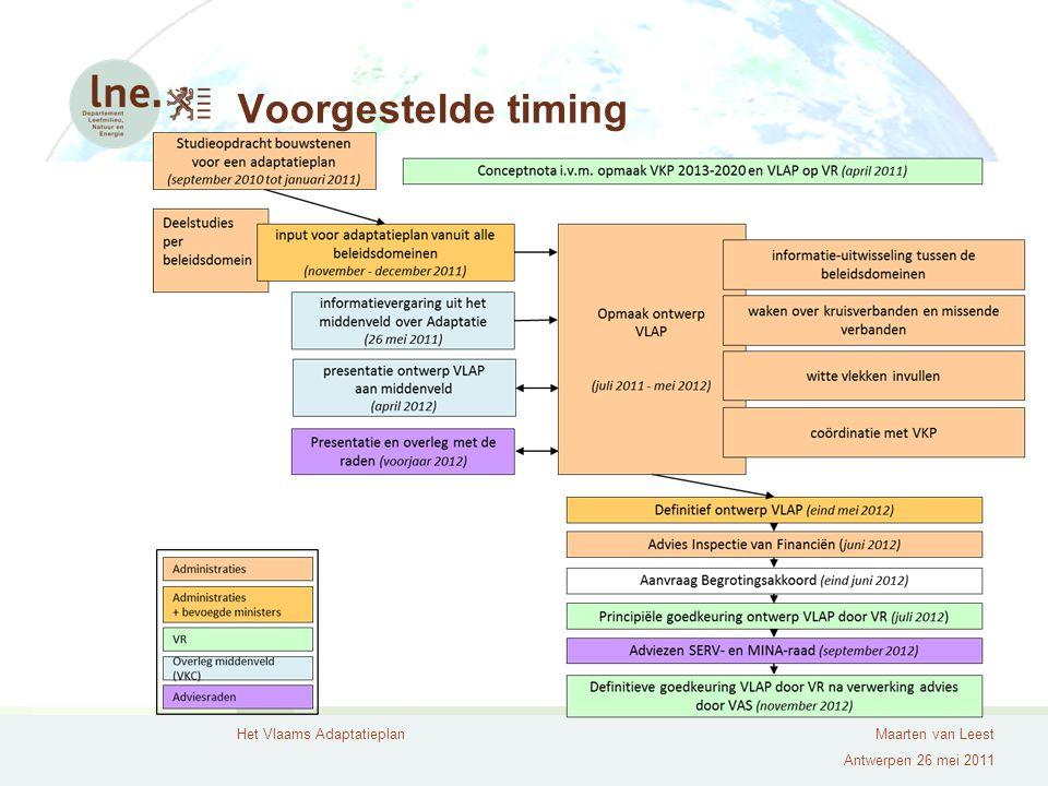 Het Vlaams AdaptatieplanMaarten van Leest Antwerpen 26 mei 2011 Voorgestelde timing