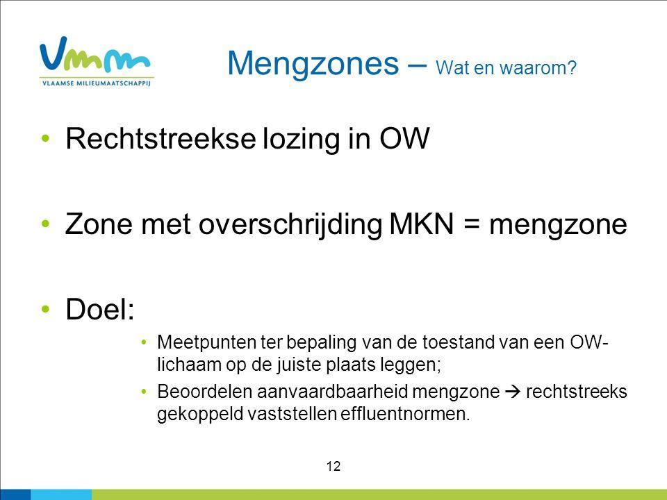 12 Mengzones – Wat en waarom? Rechtstreekse lozing in OW Zone met overschrijding MKN = mengzone Doel: Meetpunten ter bepaling van de toestand van een