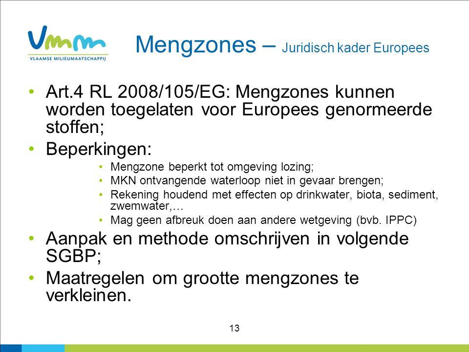 13 Mengzones – Juridisch kader Europees Art.4 RL 2008/105/EG: Mengzones kunnen worden toegelaten voor Europees genormeerde stoffen; Beperkingen: Mengz
