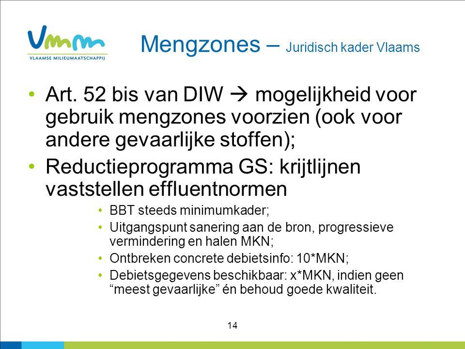 14 Mengzones – Juridisch kader Vlaams Art. 52 bis van DIW  mogelijkheid voor gebruik mengzones voorzien (ook voor andere gevaarlijke stoffen); Reduct