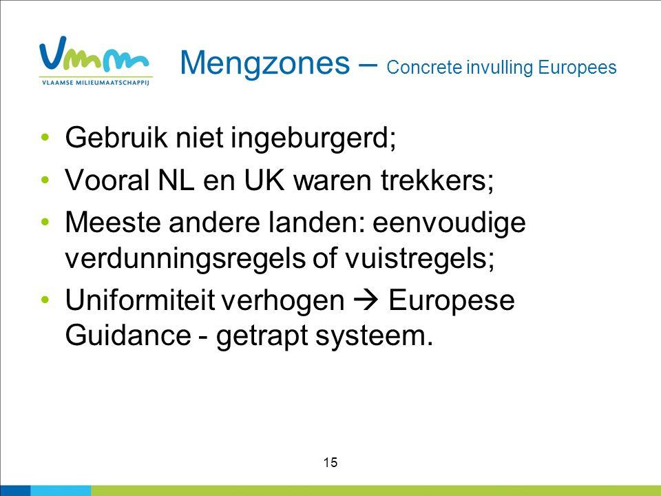 15 Mengzones – Concrete invulling Europees Gebruik niet ingeburgerd; Vooral NL en UK waren trekkers; Meeste andere landen: eenvoudige verdunningsregel