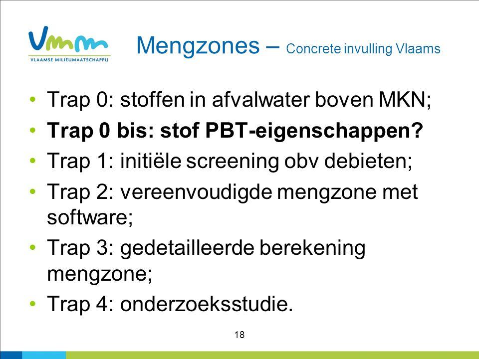 18 Mengzones – Concrete invulling Vlaams Trap 0: stoffen in afvalwater boven MKN; Trap 0 bis: stof PBT-eigenschappen? Trap 1: initiële screening obv d