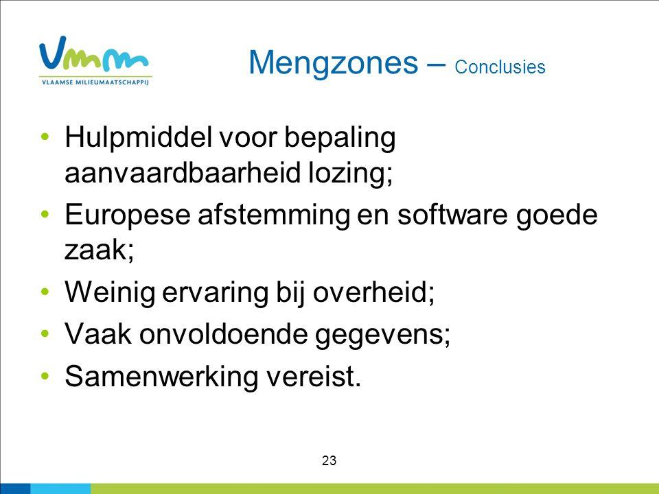 23 Mengzones – Conclusies Hulpmiddel voor bepaling aanvaardbaarheid lozing; Europese afstemming en software goede zaak; Weinig ervaring bij overheid;
