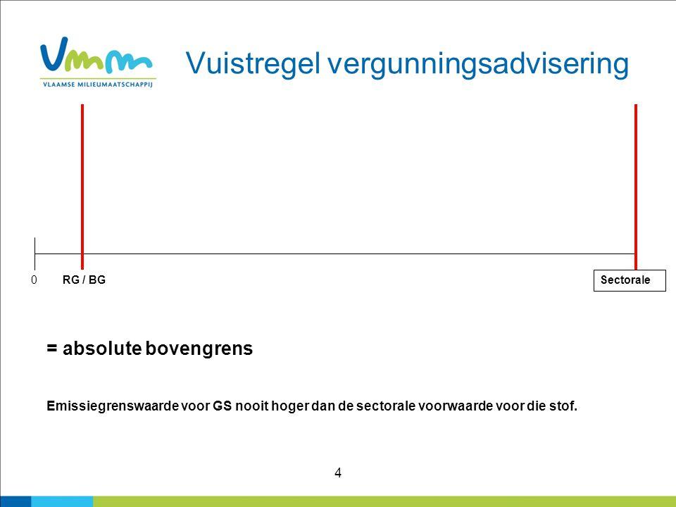 15 Mengzones – Concrete invulling Europees Gebruik niet ingeburgerd; Vooral NL en UK waren trekkers; Meeste andere landen: eenvoudige verdunningsregels of vuistregels; Uniformiteit verhogen  Europese Guidance - getrapt systeem.