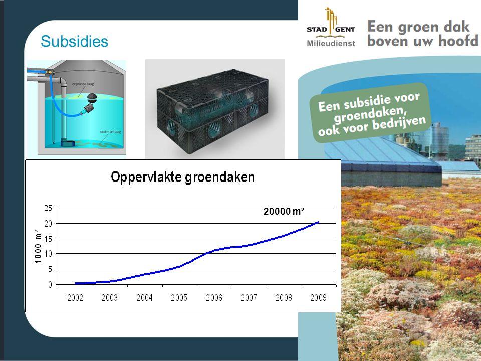 Subsidies 20000 m²