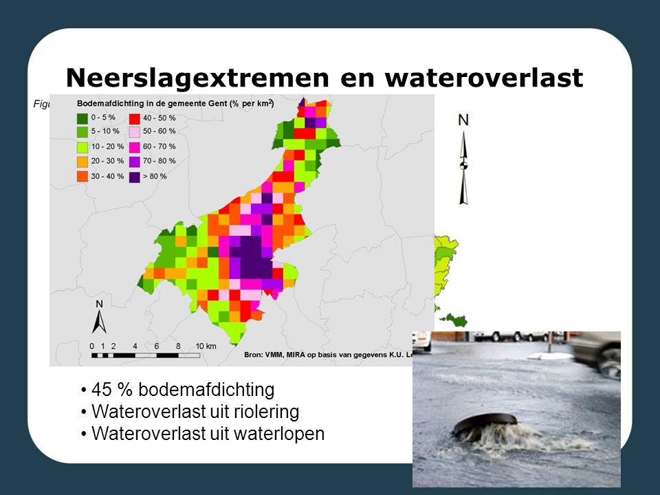 45 % bodemafdichting Wateroverlast uit riolering Wateroverlast uit waterlopen Neerslagextremen en wateroverlast