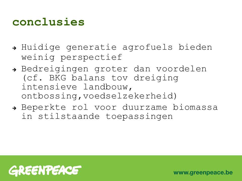 conclusies  Huidige generatie agrofuels bieden weinig perspectief  Bedreigingen groter dan voordelen (cf.
