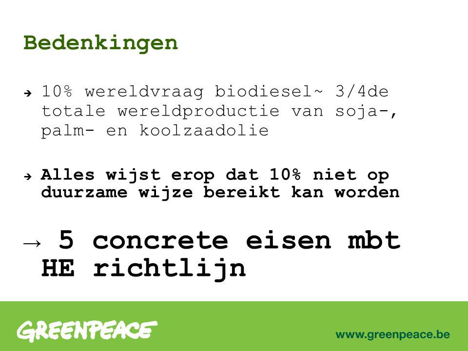Bedenkingen  10% wereldvraag biodiesel~ 3/4de totale wereldproductie van soja-, palm- en koolzaadolie  Alles wijst erop dat 10% niet op duurzame wijze bereikt kan worden → 5 concrete eisen mbt HE richtlijn